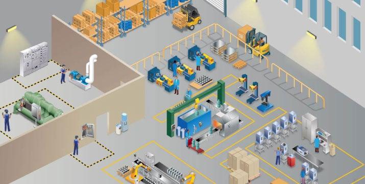 Συμβουλές σε συμβάσεις προμήθειας νέων γραμμών παραγωγής