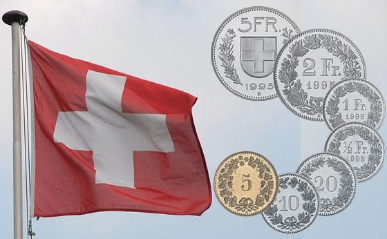 Διαμεσολάβηση υποθέσεως ελβετικού φράγκου